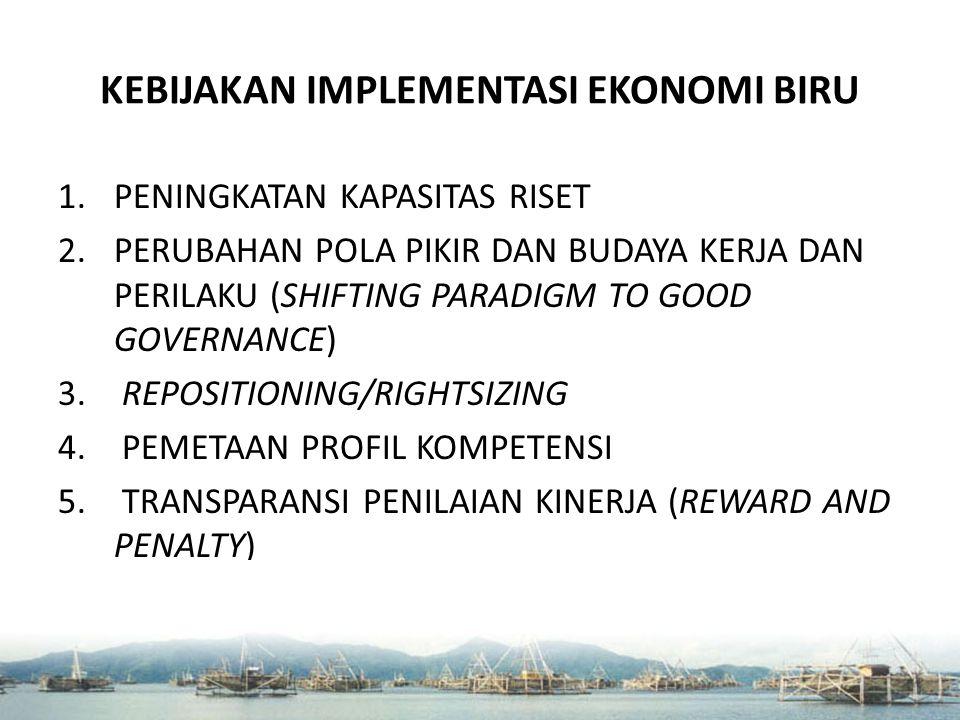 KEBIJAKAN IMPLEMENTASI EKONOMI BIRU 1.PENINGKATAN KAPASITAS RISET 2.PERUBAHAN POLA PIKIR DAN BUDAYA KERJA DAN PERILAKU (SHIFTING PARADIGM TO GOOD GOVERNANCE) 3.