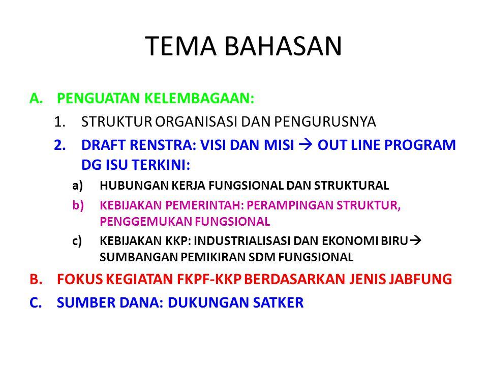 TEMA BAHASAN A.PENGUATAN KELEMBAGAAN: 1.STRUKTUR ORGANISASI DAN PENGURUSNYA 2.DRAFT RENSTRA: VISI DAN MISI  OUT LINE PROGRAM DG ISU TERKINI: a)HUBUNGAN KERJA FUNGSIONAL DAN STRUKTURAL b)KEBIJAKAN PEMERINTAH: PERAMPINGAN STRUKTUR, PENGGEMUKAN FUNGSIONAL c)KEBIJAKAN KKP: INDUSTRIALISASI DAN EKONOMI BIRU  SUMBANGAN PEMIKIRAN SDM FUNGSIONAL B.FOKUS KEGIATAN FKPF-KKP BERDASARKAN JENIS JABFUNG C.SUMBER DANA: DUKUNGAN SATKER