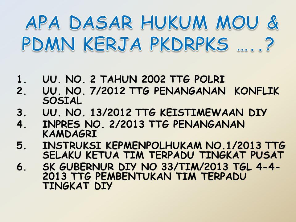 Nama : Dewi Emiliana Sakti, SH. Pangkat: AKBP. (Ajun Komisaris Besar Polisi) Tpt tgl lahir: Jakarta, 15 Januari 1964 Alamat : Sanggrahan, condongcatur