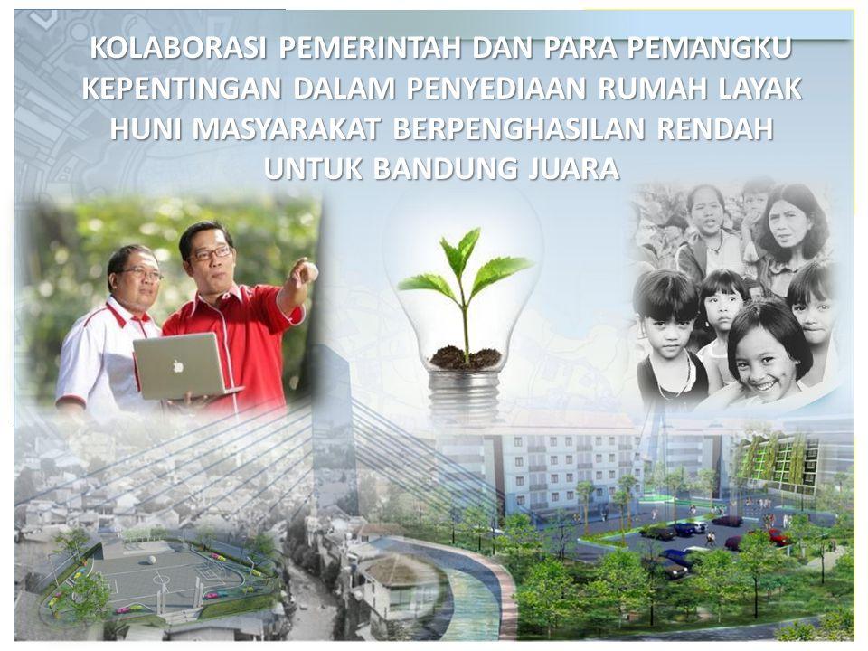 Peraturan dan Perencanaan yang berpihak kepada Masyarakat Berpenghasilan Rendah Lembaga Kemitraan Para Pemangku Kepentingan Program Perumahan dan Permukiman Ramah Lingkungan INOVASI
