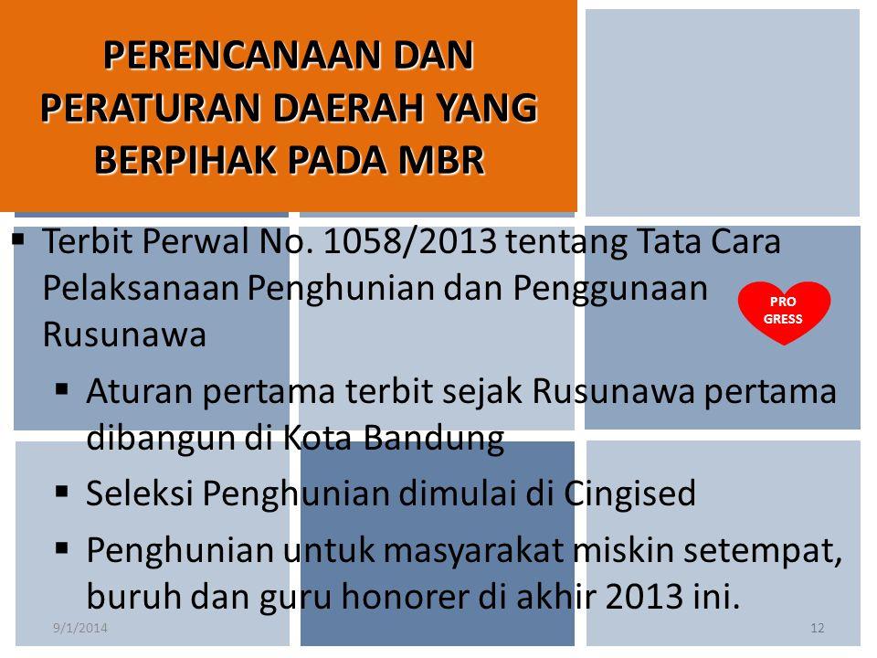 9/1/201412  Terbit Perwal No. 1058/2013 tentang Tata Cara Pelaksanaan Penghunian dan Penggunaan Rusunawa  Aturan pertama terbit sejak Rusunawa perta