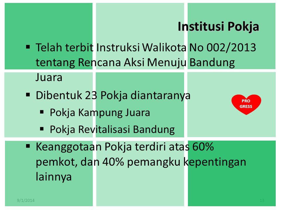 9/1/201413  Telah terbit Instruksi Walikota No 002/2013 tentang Rencana Aksi Menuju Bandung Juara  Dibentuk 23 Pokja diantaranya  Pokja Kampung Jua