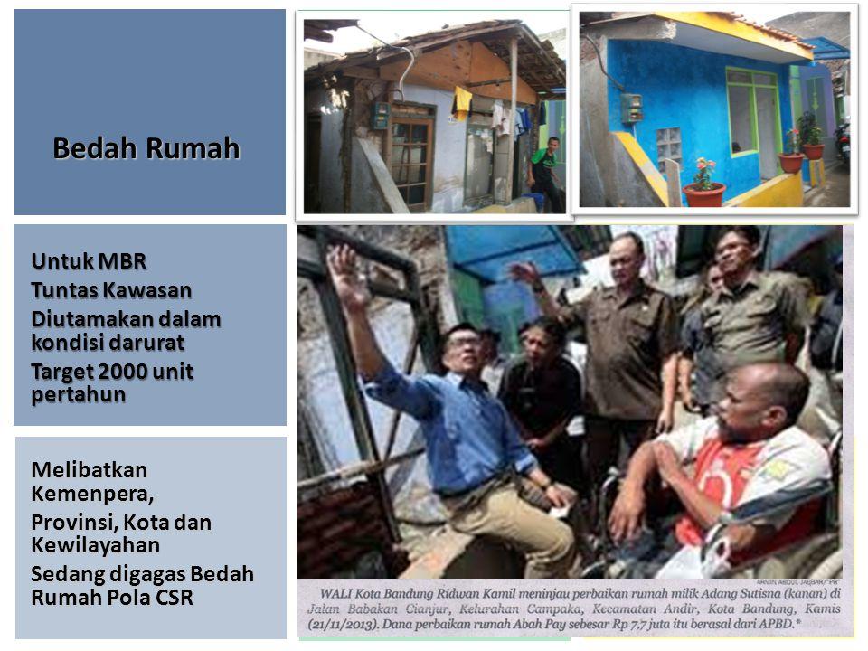 Rusunawa Penghunian Rusuwana untuk MBR setempat, Guru Honorer, Buruh Melibatkan Kemenpera, KemenPU, Asosiasi Guru Honorer, Buruh, Aparat