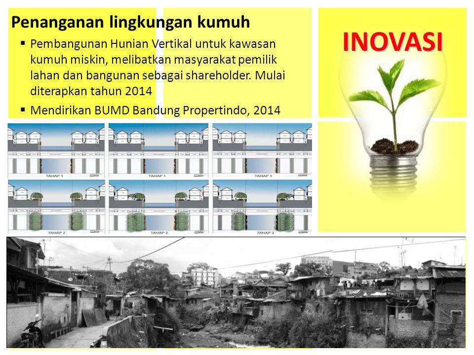 9/1/201418 INOVASI Penanganan lingkungan kumuh  Pembangunan Hunian Vertikal untuk kawasan kumuh miskin, melibatkan masyarakat pemilik lahan dan bangu