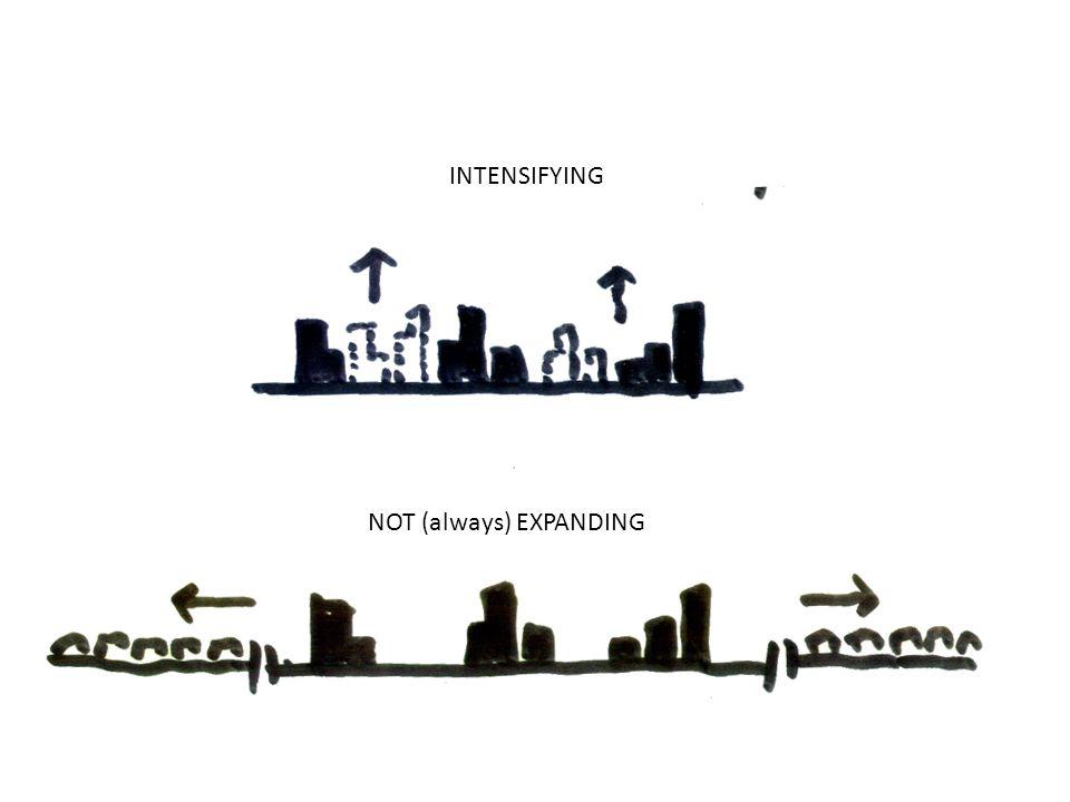 INTENSIFYING NOT (always) EXPANDING