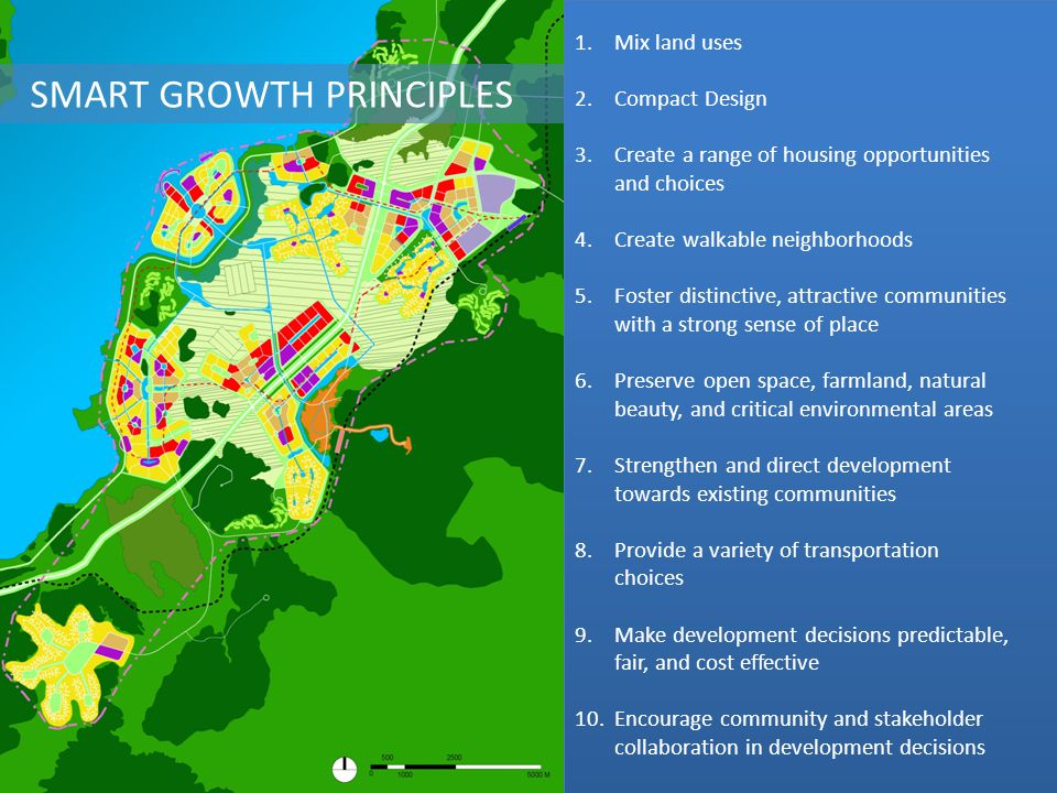 Click to edit Master title style SMART GROWTH PRINCIPLES 1.Mix land uses 2.Compact Design 3.Create a range of housing opportunities and choices 4.Crea