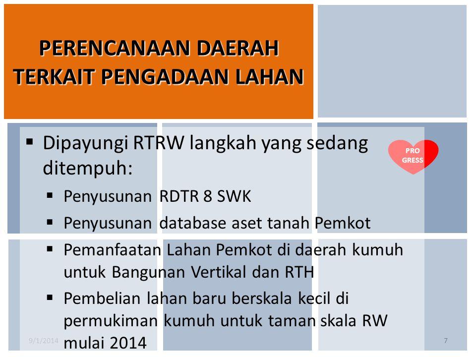 9/1/20147 PERENCANAAN DAERAH TERKAIT PENGADAAN LAHAN PRO GRESS  Dipayungi RTRW langkah yang sedang ditempuh:  Penyusunan RDTR 8 SWK  Penyusunan dat
