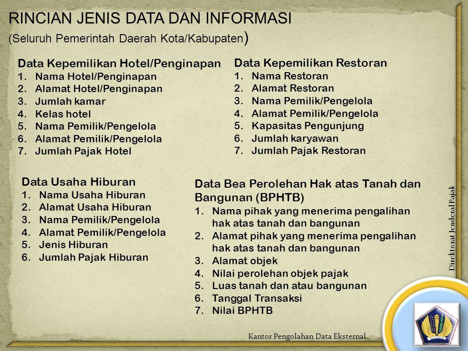RINCIAN JENIS DATA DAN INFORMASI (Seluruh Pemerintah Daerah Kota/Kabupaten ) Data Kepemilikan Hotel/Penginapan 1.Nama Hotel/Penginapan 2.Alamat Hotel/
