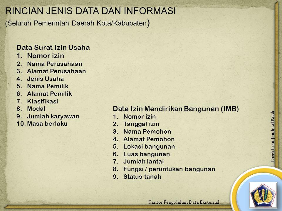 RINCIAN JENIS DATA DAN INFORMASI (Seluruh Pemerintah Daerah Kota/Kabupaten ) Data Surat Izin Usaha 1.Nomor izin 2.Nama Perusahaan 3.Alamat Perusahaan