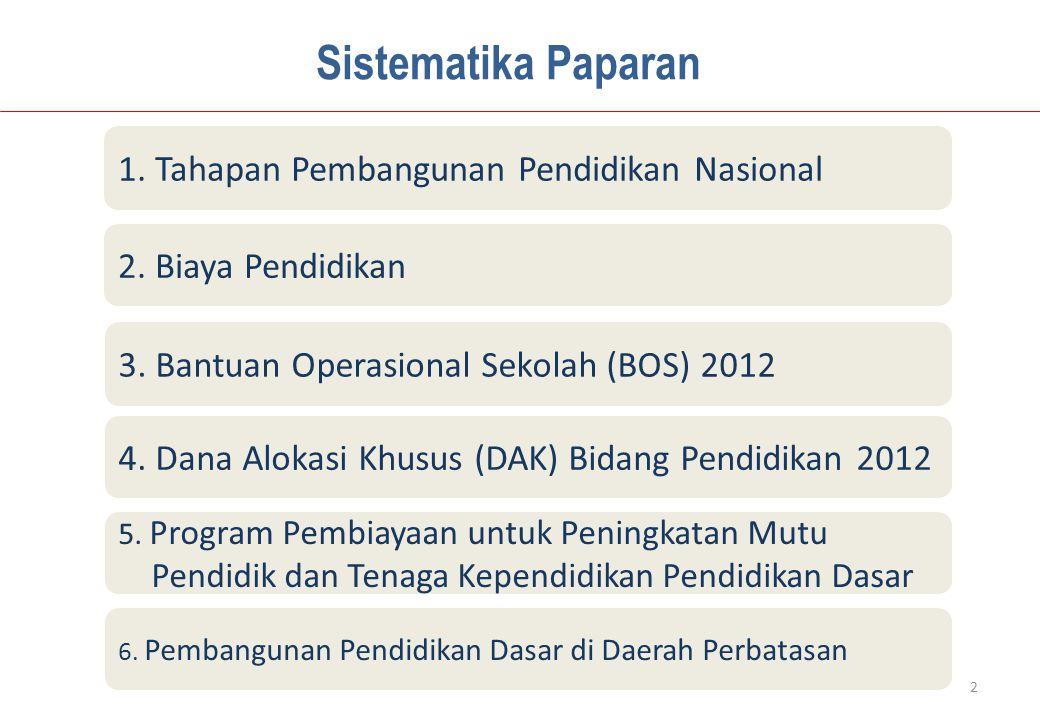 2 Sistematika Paparan 1.Tahapan Pembangunan Pendidikan Nasional 2.
