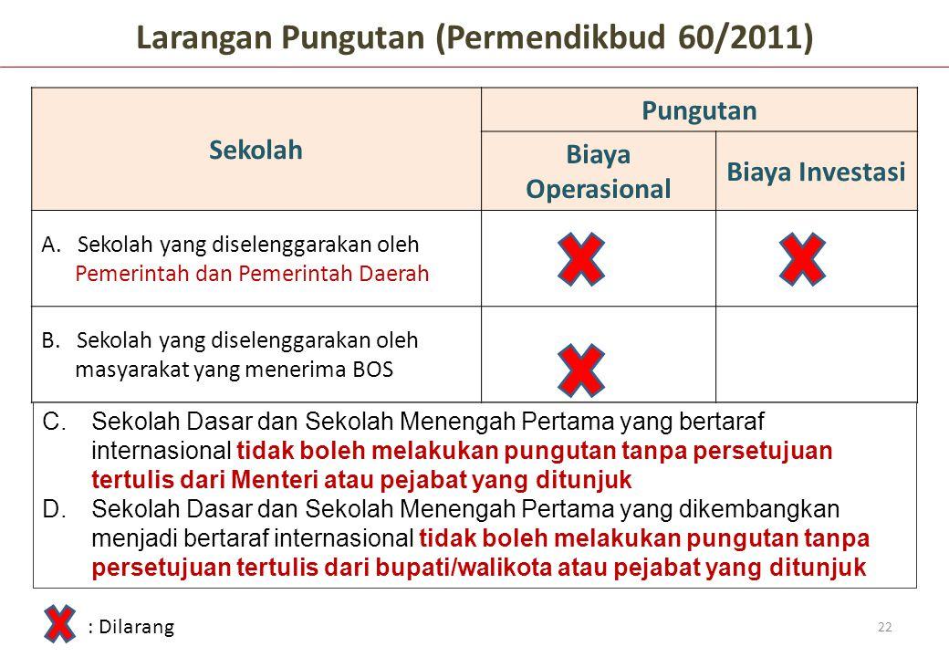 Larangan Pungutan (Permendikbud 60/2011) Sekolah Pungutan Biaya Operasional Biaya Investasi A.