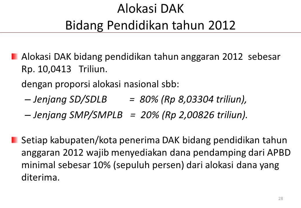 28 Alokasi DAK Bidang Pendidikan tahun 2012 Alokasi DAK bidang pendidikan tahun anggaran 2012 sebesar Rp.