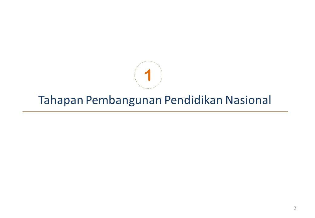 Tahapan Pembangunan Pendidikan Nasional 1 3