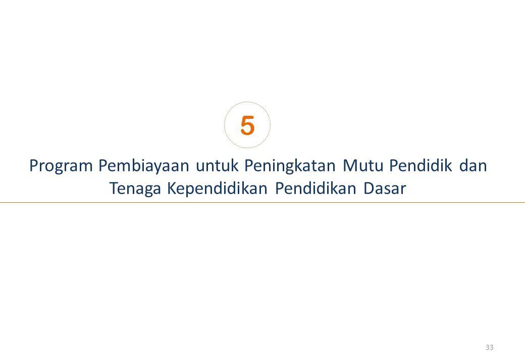Program Pembiayaan untuk Peningkatan Mutu Pendidik dan Tenaga Kependidikan Pendidikan Dasar 5 33
