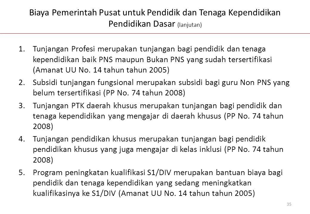 1.Tunjangan Profesi merupakan tunjangan bagi pendidik dan tenaga kependidikan baik PNS maupun Bukan PNS yang sudah tersertifikasi (Amanat UU No.