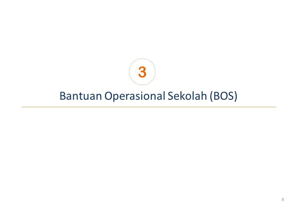 Bantuan Operasional Sekolah (BOS) 3 8