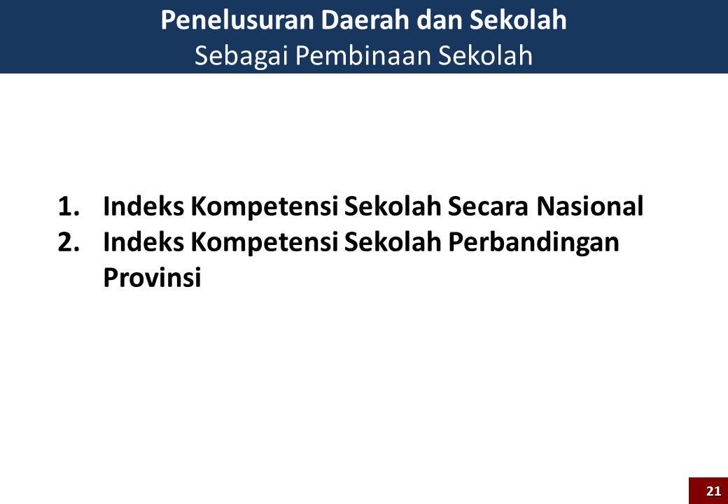 1.Indeks Kompetensi Sekolah Secara Nasional 2.Indeks Kompetensi Sekolah Perbandingan Provinsi Penelusuran Daerah dan Sekolah Sebagai Pembinaan Sekolah