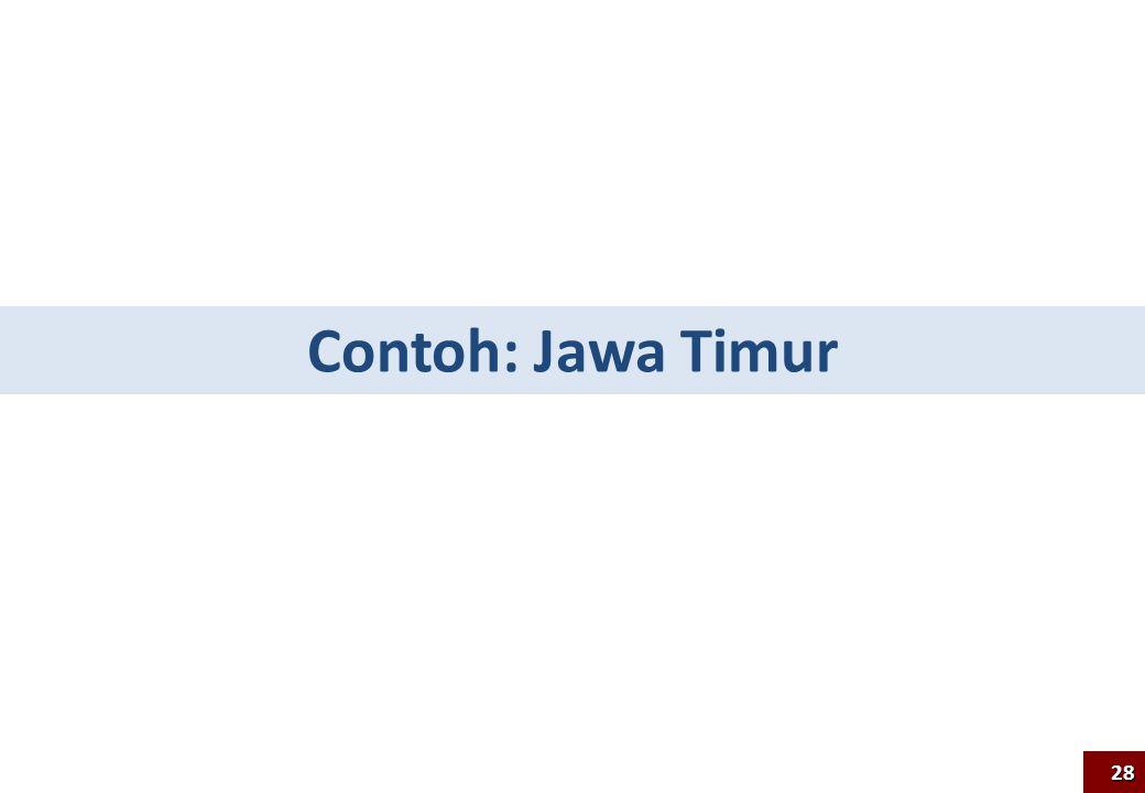 28 Contoh: Jawa Timur