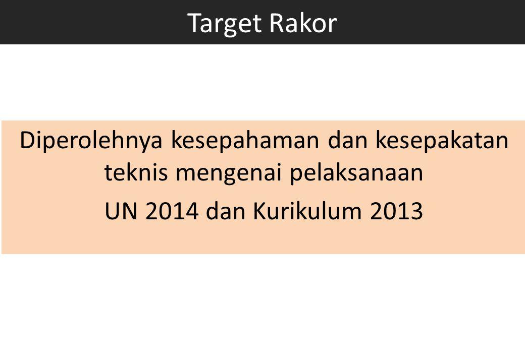 PENDAPAT GURU, KEPALA SEKOLAH DAN PENGAWAS TERHADAP MATERI PELATIHAN KURIKULUM 2013: SD54