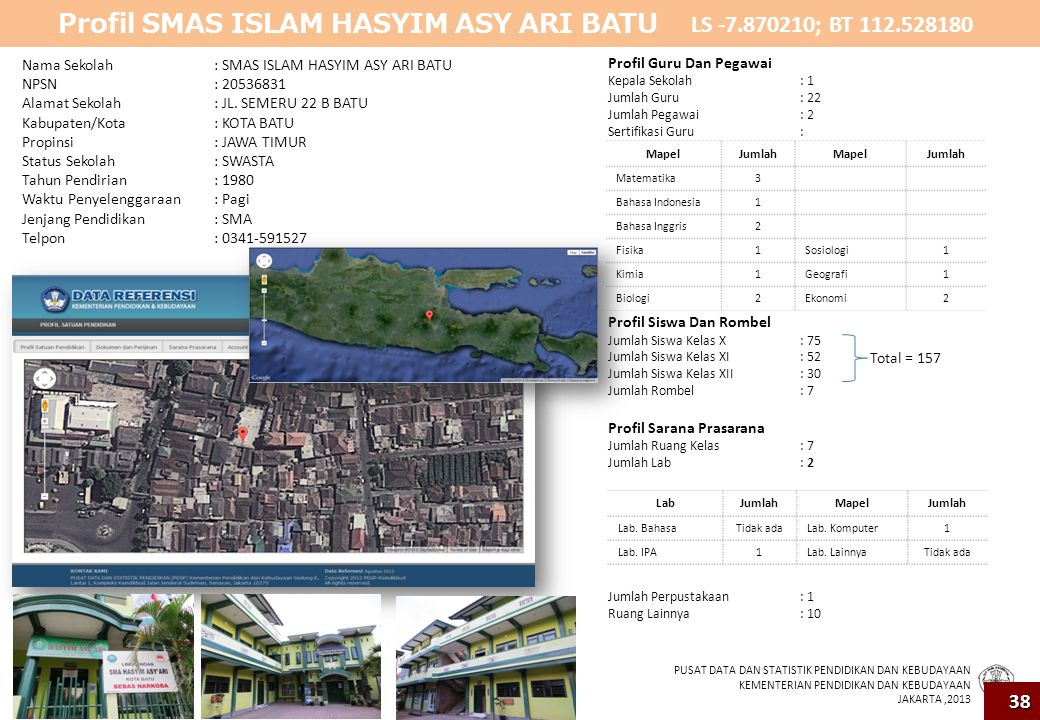 PUSAT DATA DAN STATISTIK PENDIDIKAN DAN KEBUDAYAAN KEMENTERIAN PENDIDIKAN DAN KEBUDAYAAN JAKARTA,2013 Profil SMAS ISLAM HASYIM ASY ARI BATU Nama Sekol