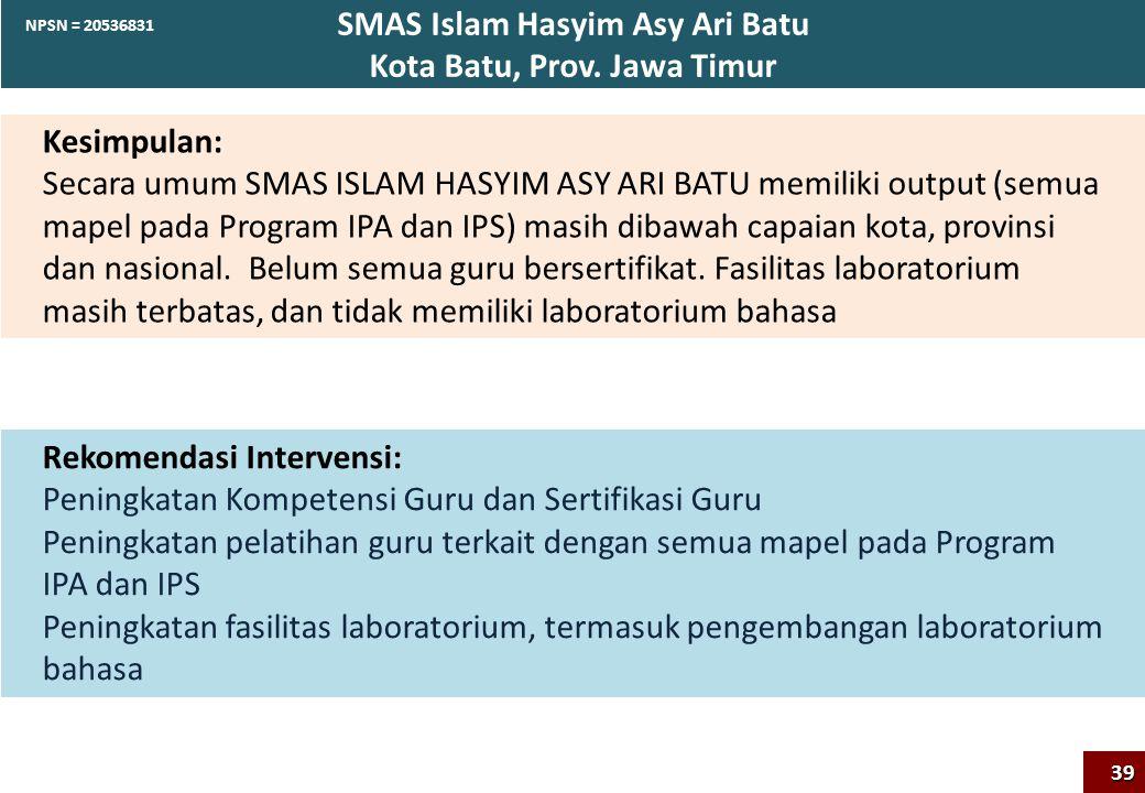 Kesimpulan: Secara umum SMAS ISLAM HASYIM ASY ARI BATU memiliki output (semua mapel pada Program IPA dan IPS) masih dibawah capaian kota, provinsi dan