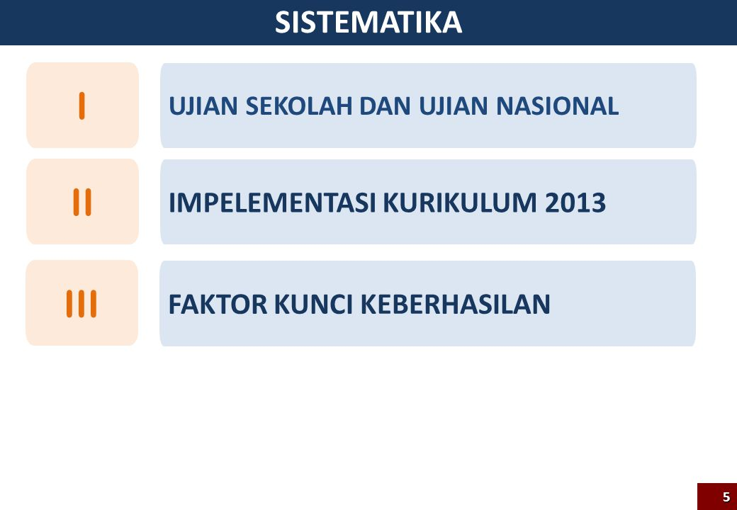16 Pemanfaatan Hasil UN 2012/2013 B B.1 Pemetaan Tingkat Nasional