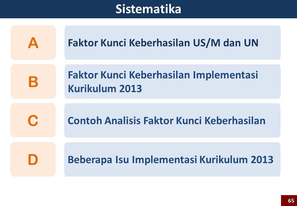 Sistematika 65 Faktor Kunci Keberhasilan Implementasi Kurikulum 2013 B Faktor Kunci Keberhasilan US/M dan UN A Contoh Analisis Faktor Kunci Keberhasil