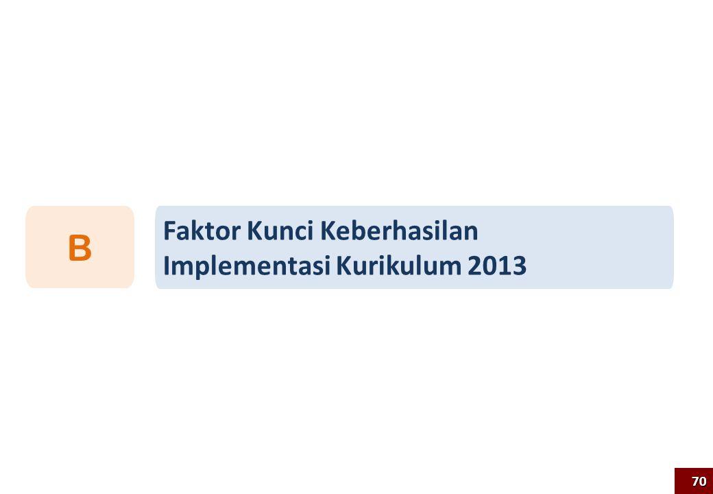 70 Faktor Kunci Keberhasilan Implementasi Kurikulum 2013 B