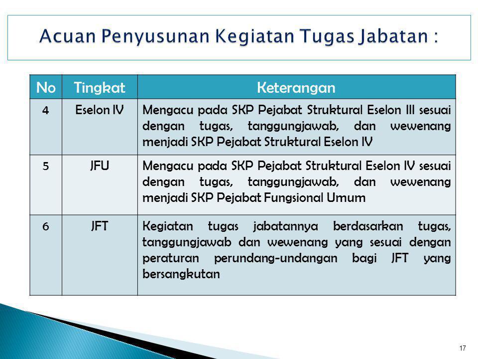 NoTingkatKeterangan 4Eselon IVMengacu pada SKP Pejabat Struktural Eselon III sesuai dengan tugas, tanggungjawab, dan wewenang menjadi SKP Pejabat Stru