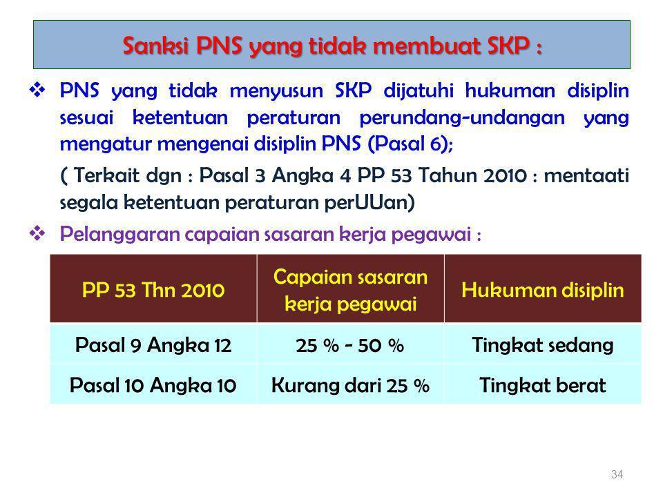 Sanksi PNS yang tidak membuat SKP :  PNS yang tidak menyusun SKP dijatuhi hukuman disiplin sesuai ketentuan peraturan perundang-undangan yang mengatu