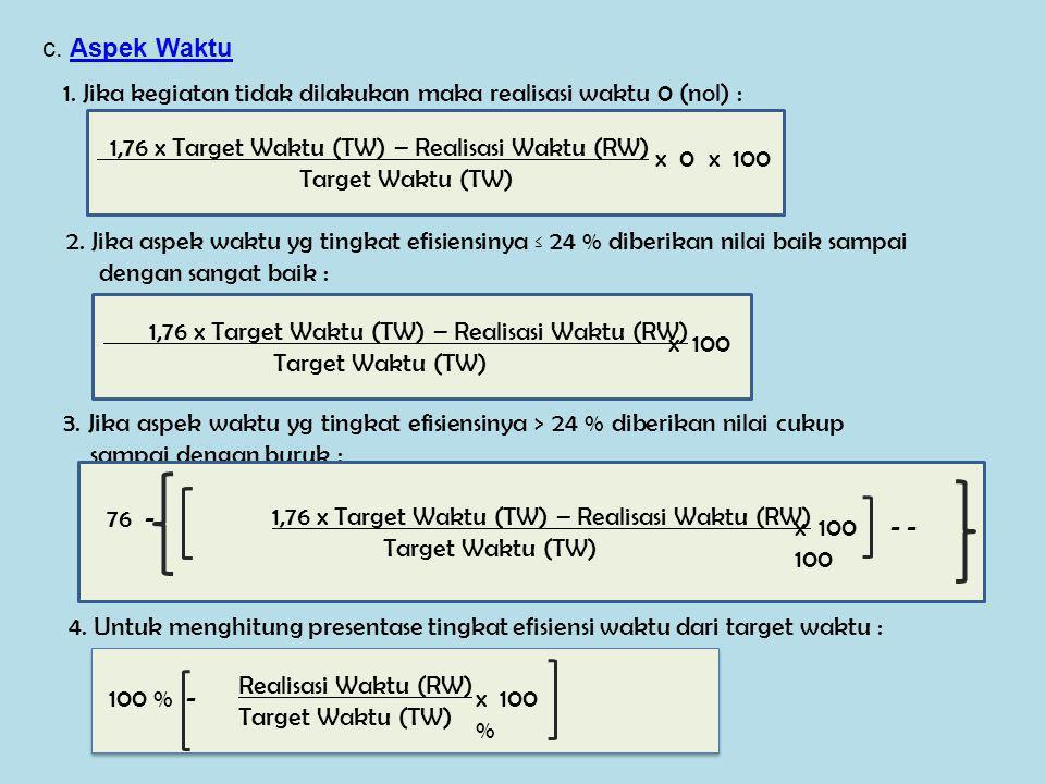 c. Aspek WaktuAspek Waktu 1. Jika kegiatan tidak dilakukan maka realisasi waktu 0 (nol) : 2. Jika aspek waktu yg tingkat efisiensinya ≤ 24 % diberikan
