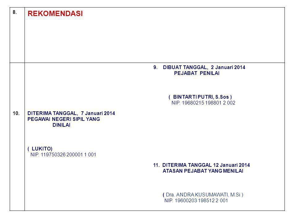 8. REKOMENDASI 9. DIBUAT TANGGAL, 2 Januari 2014 PEJABAT PENILAI ( BINTARTI PUTRI, S.Sos ) NIP. 19680215 198801 2 002 10.DITERIMA TANGGAL, 7 Januari 2