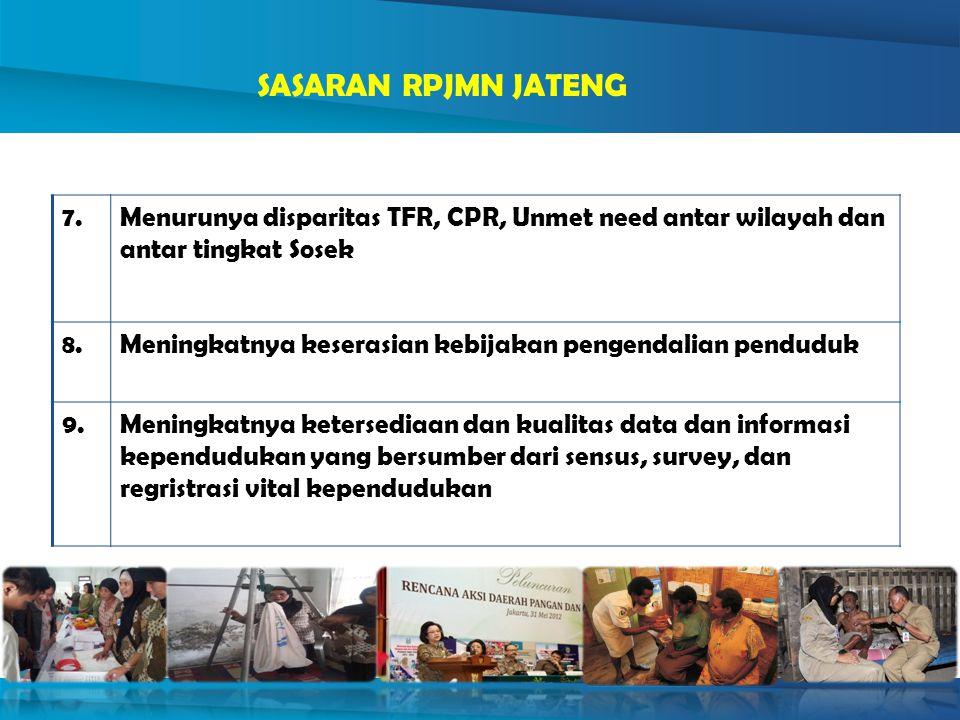 SASARAN RPJMN JATENG 7.Menurunya disparitas TFR, CPR, Unmet need antar wilayah dan antar tingkat Sosek 8.Meningkatnya keserasian kebijakan pengendalia