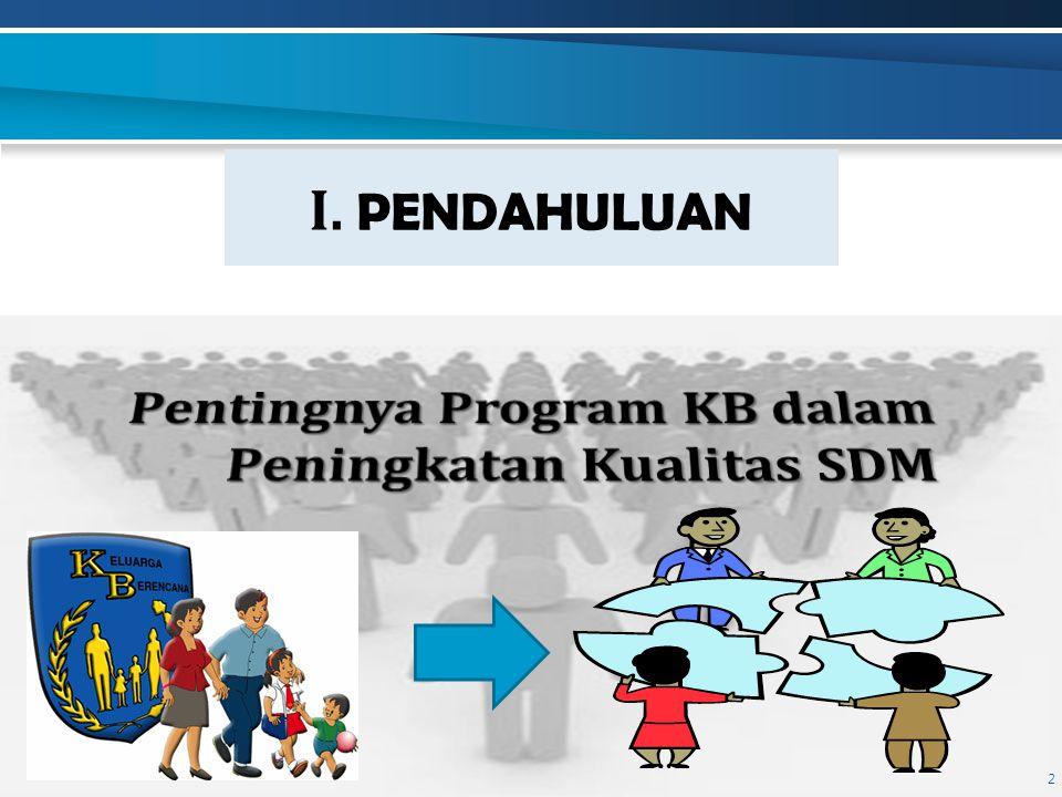 PERBANDINGAN TFR, CPR, UNMET NEED SDKI 2007 dan SDKI 2012 (HASIL SEMENTARA)