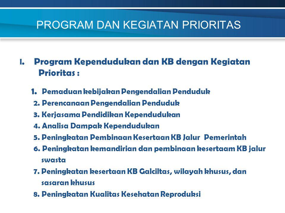 PROGRAM DAN KEGIATAN PRIORITAS I. Program Kependudukan dan KB dengan Kegiatan Prioritas : 1. Pemaduan kebijakan Pengendalian Penduduk 2. Perencanaan P