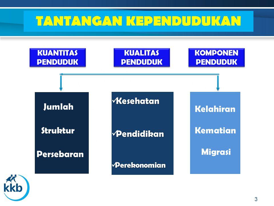 Kegiatan Strategis : Humas 1.Peningkatan Kualitas Pembinaan ke Humas an 2.Pelaksanaan Pemantapan Jejaring Kehumasan bagi Humas Pemerintah dan Swasta terkait.