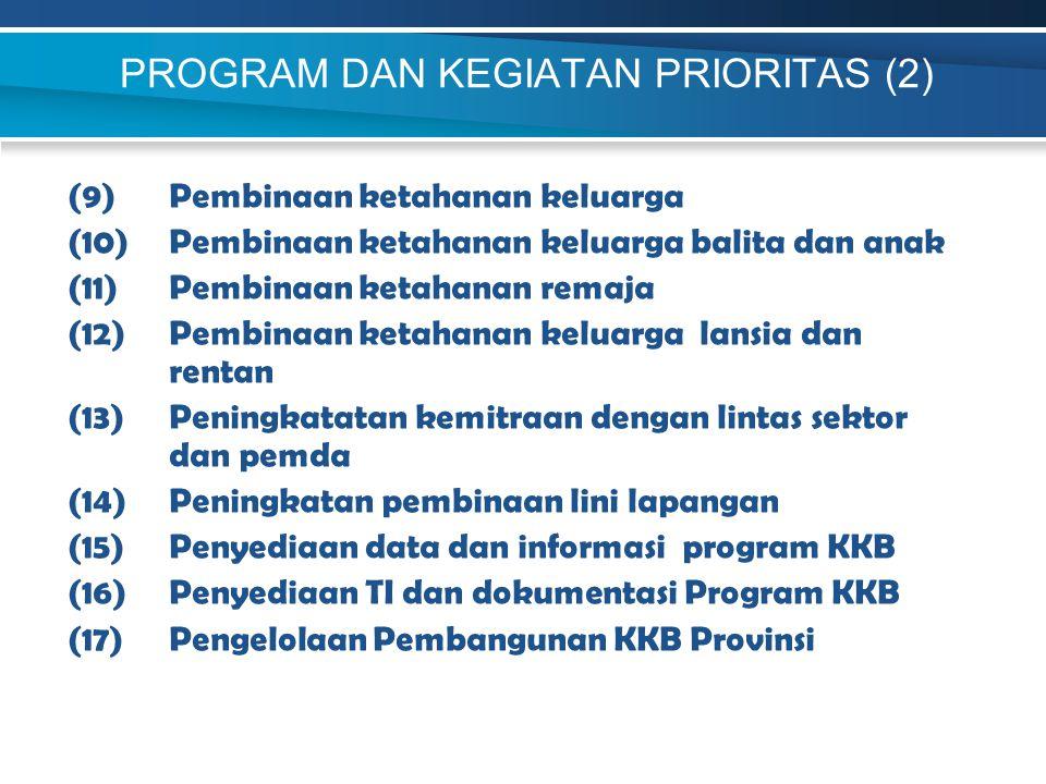 PROGRAM DAN KEGIATAN PRIORITAS (2) (9)Pembinaan ketahanan keluarga (10)Pembinaan ketahanan keluarga balita dan anak (11)Pembinaan ketahanan remaja (12