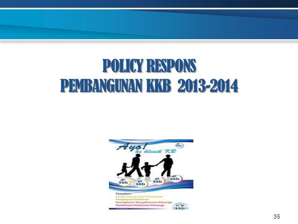 35 POLICY RESPONS PEMBANGUNAN KKB 2013-2014
