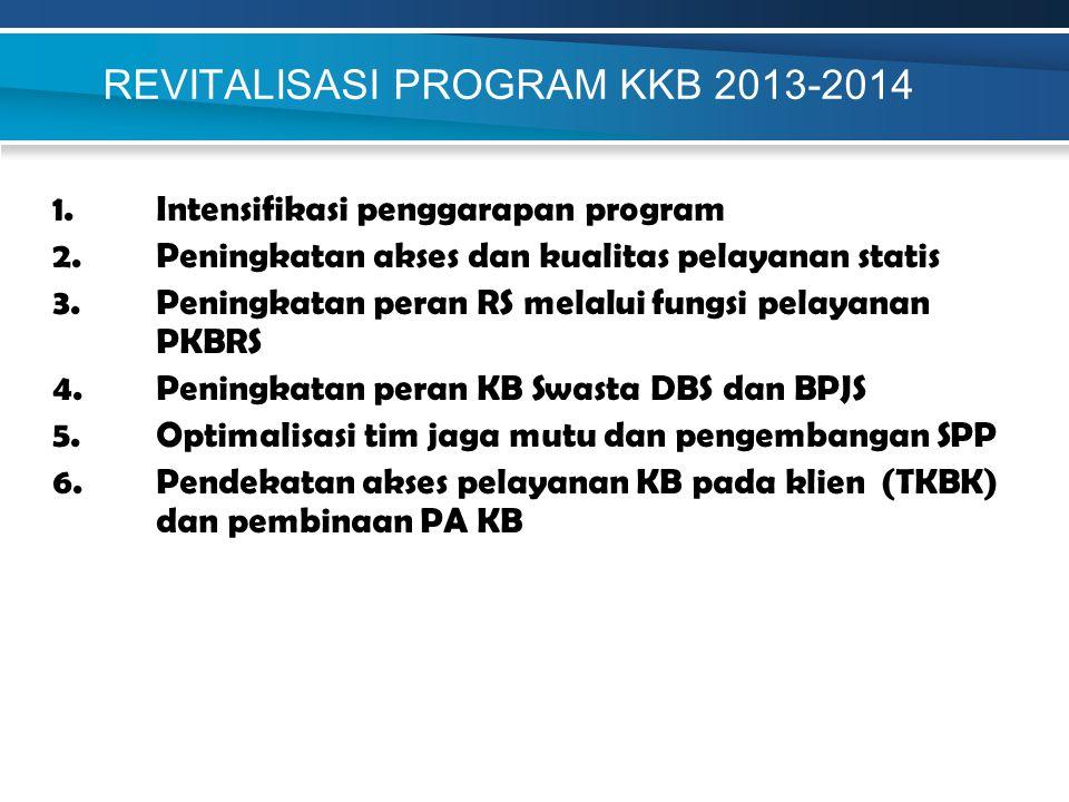 REVITALISASI PROGRAM KKB 2013-2014 1.Intensifikasi penggarapan program 2.Peningkatan akses dan kualitas pelayanan statis 3.Peningkatan peran RS melalu