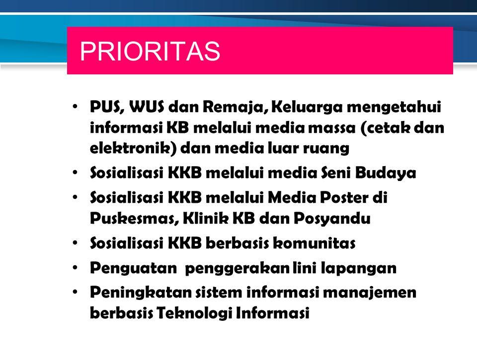 PRIORITAS PUS, WUS dan Remaja, Keluarga mengetahui informasi KB melalui media massa (cetak dan elektronik) dan media luar ruang Sosialisasi KKB melalu