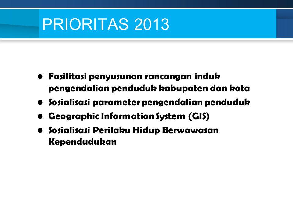 PRIORITAS 2013 Fasilitasi penyusunan rancangan induk pengendalian penduduk kabupaten dan kota Sosialisasi parameter pengendalian penduduk Geographic I