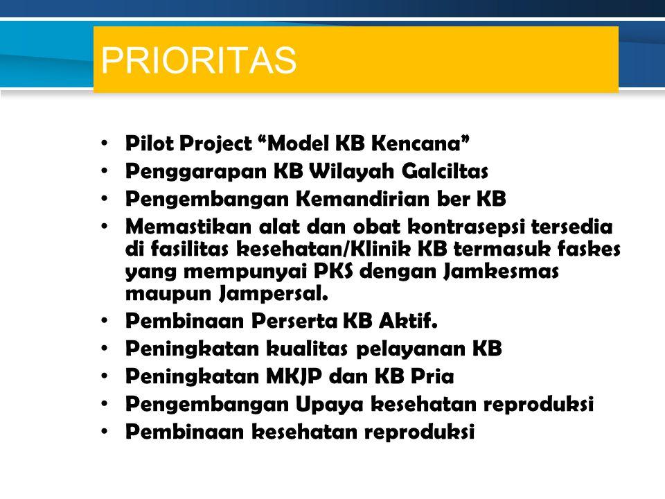 """PRIORITAS Pilot Project """"Model KB Kencana"""" Penggarapan KB Wilayah Galciltas Pengembangan Kemandirian ber KB Memastikan alat dan obat kontrasepsi terse"""