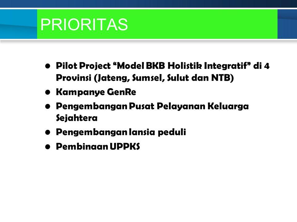 """PRIORITAS Pilot Project """"Model BKB Holistik Integratif"""" di 4 Provinsi (Jateng, Sumsel, Sulut dan NTB) Kampanye GenRe Pengembangan Pusat Pelayanan Kelu"""