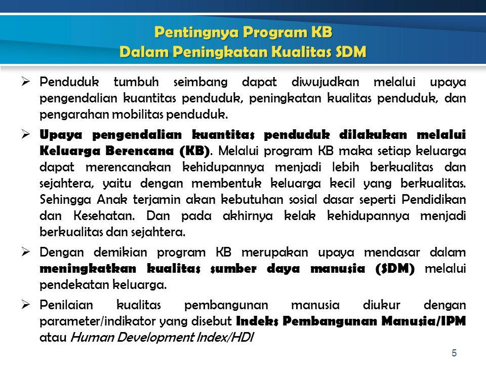 IDENTIFIKASI PERMASALAHAN ATAS PELAKSANAAN PELAYANAN PROGRAM KB Permasalahan yang dihadapi dalam program KB adalah kegiatan di tingkat lapangan kurang berjalan dengan semestinya.