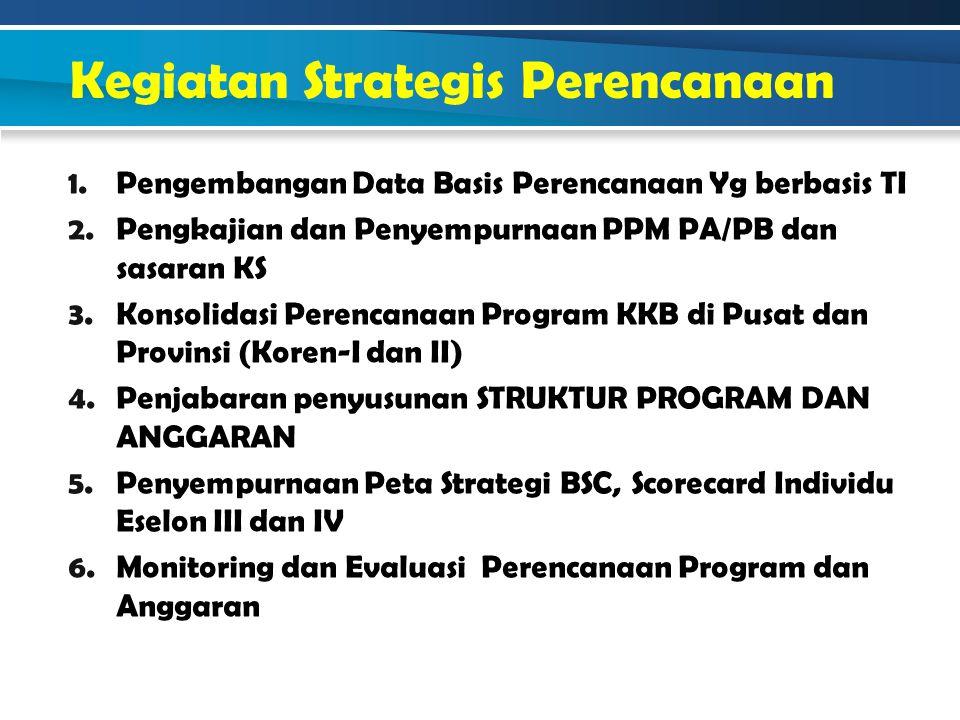 Kegiatan Strategis Perencanaan 1.Pengembangan Data Basis Perencanaan Yg berbasis TI 2.Pengkajian dan Penyempurnaan PPM PA/PB dan sasaran KS 3.Konsolid