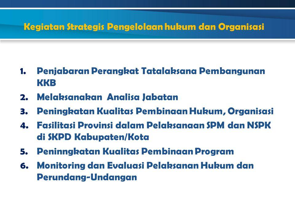 Kegiatan Strategis Pengelolaan hukum dan Organisasi 1.Penjabaran Perangkat Tatalaksana Pembangunan KKB 2.Melaksanakan Analisa Jabatan 3.Peningkatan Ku