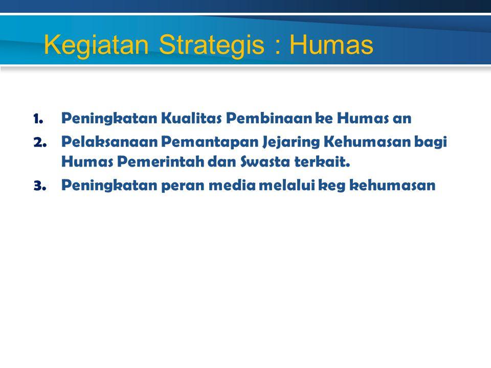 Kegiatan Strategis : Humas 1.Peningkatan Kualitas Pembinaan ke Humas an 2.Pelaksanaan Pemantapan Jejaring Kehumasan bagi Humas Pemerintah dan Swasta t