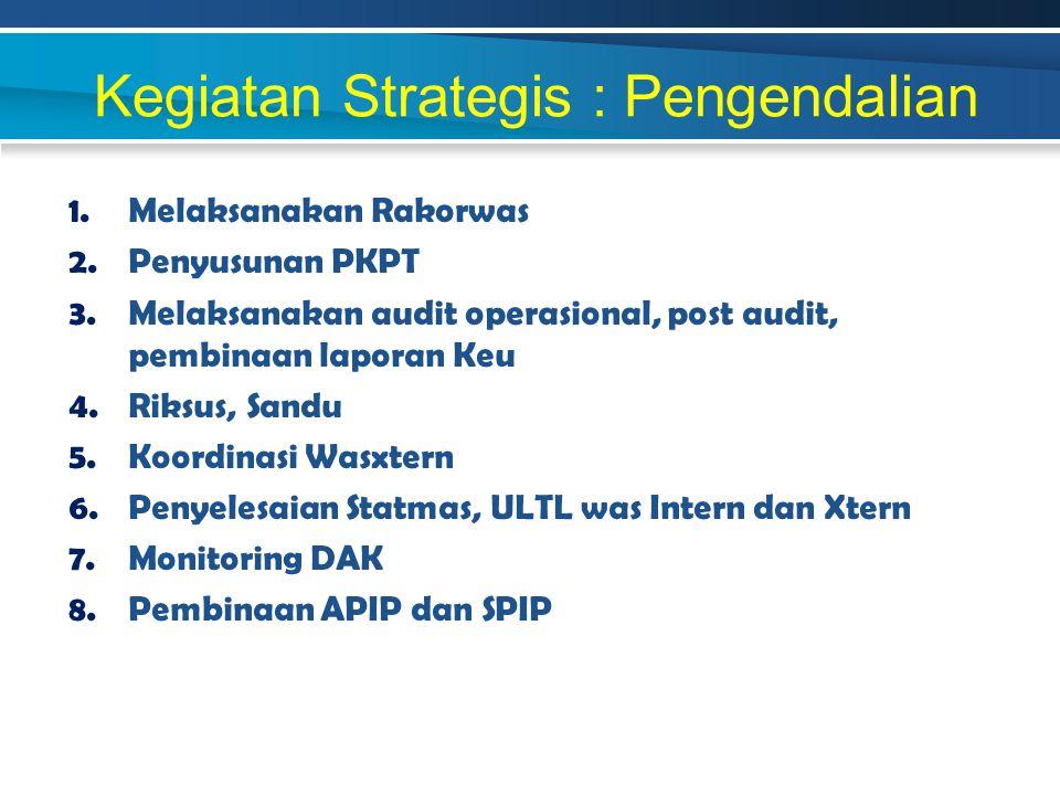 Kegiatan Strategis : Pengendalian 1.Melaksanakan Rakorwas 2.Penyusunan PKPT 3.Melaksanakan audit operasional, post audit, pembinaan laporan Keu 4.Riks