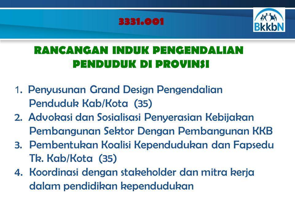 3331.001 RANCANGAN INDUK PENGENDALIAN PENDUDUK DI PROVINSI 1. Penyusunan Grand Design Pengendalian Penduduk Kab/Kota (35) 2. Advokasi dan Sosialisasi