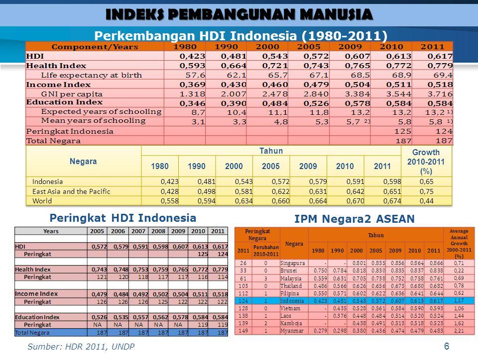 REVITALIASI PROGRAM KKB 2013-2014 7.